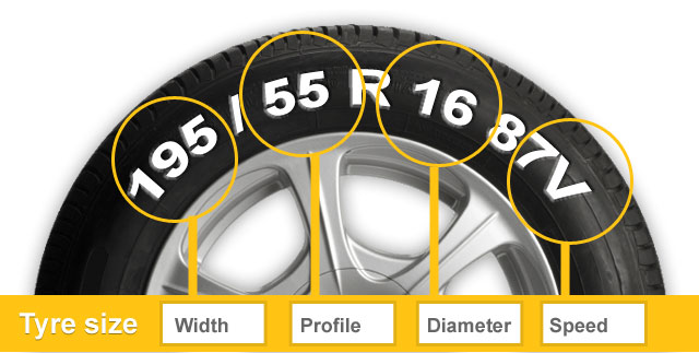 How to find any vehicle tire size